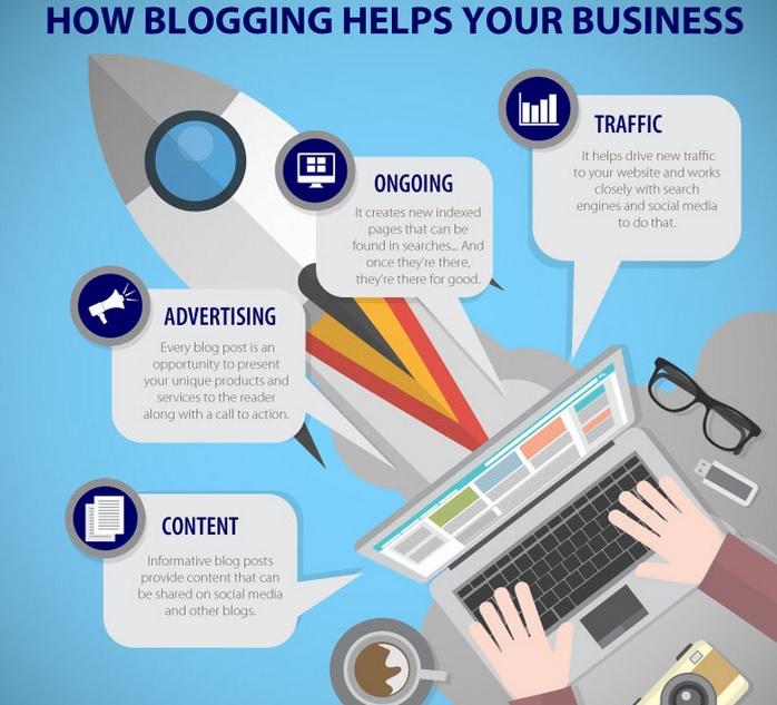 best business blogging advice